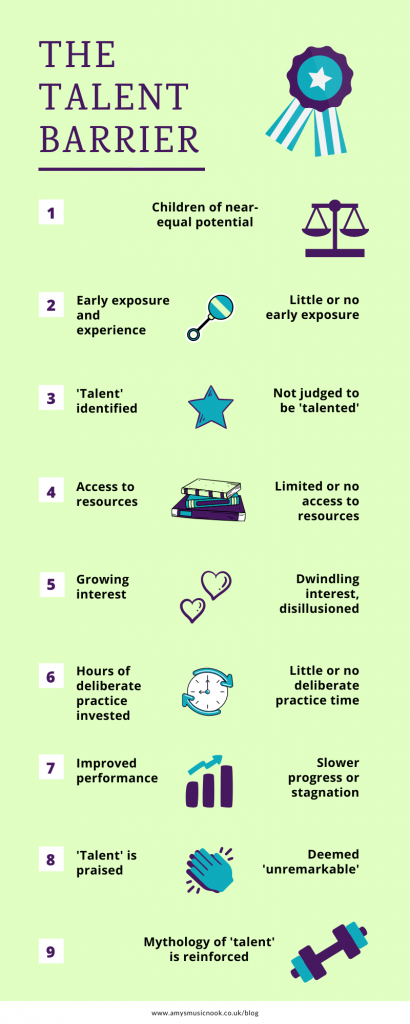 The Talent Barrier Infographic